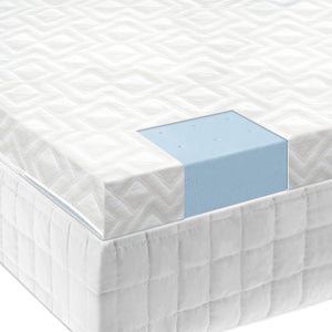 gelMemFoam_topper1468967862_original.jpg