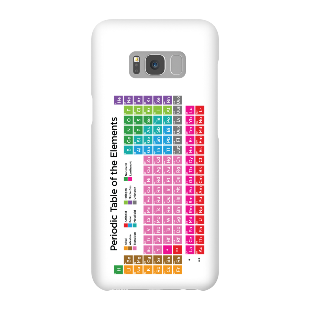 Periodic Table of the Elements Phone Case