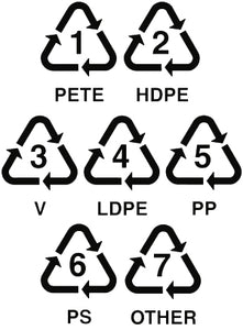 Types of Plastics
