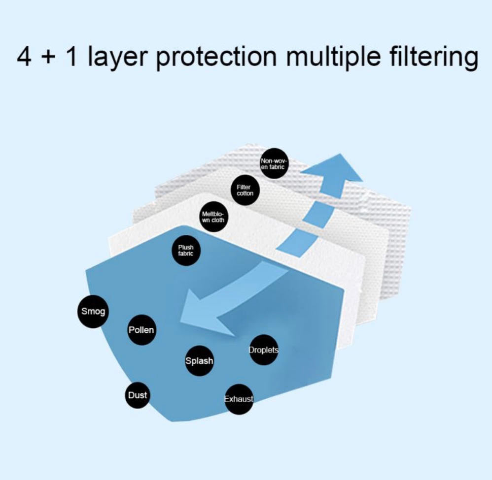 10 Pack of PM2.5 Filters for Face Masks