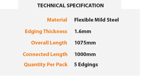 Core Edge Flexible Steel Lawn Edging Techinical Info