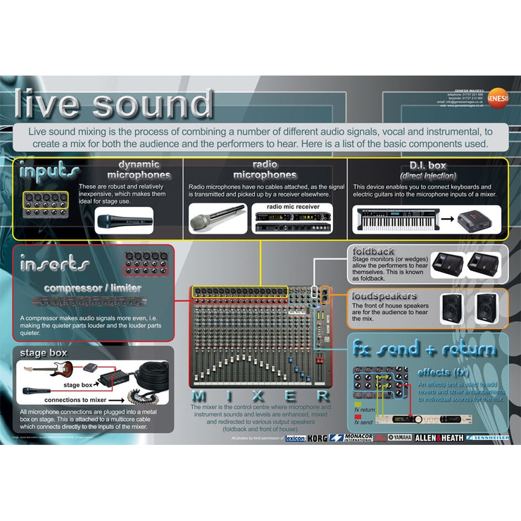 GNS-11 - Genesis Images Music technology live sound - A1 wall poster Default title