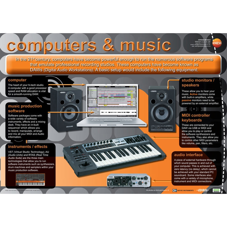 GNS-14 - Genesis Images Music technology computers and music - A1 wall poster Default title