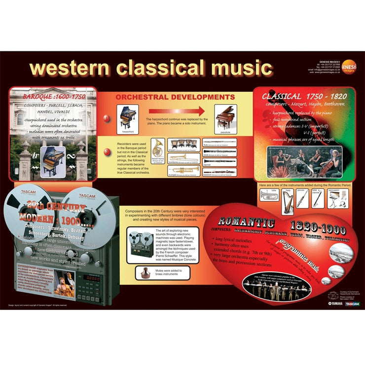 GNS-31 - Genesis Images Western classical music - A1 educational poster Default title