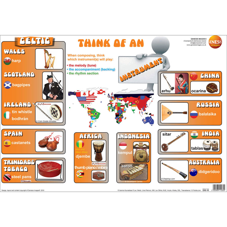 GNS-48 - Think of composing - Instrument - single wall poster Default title