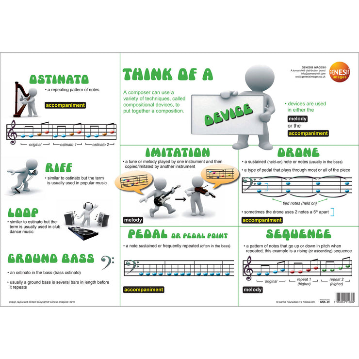 GNS-49 - Think of composing - Devices - single wall poster Default title