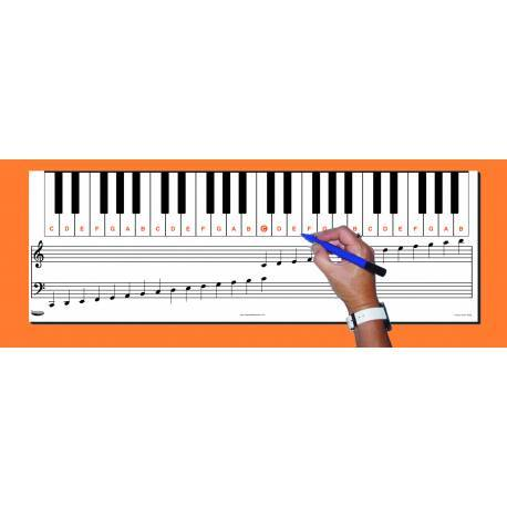 MU02 - Keyboard Note Chart Default title