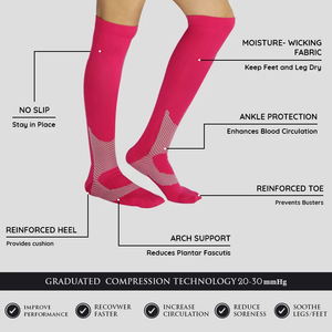 Pink Heat - Compression Socks