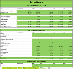 ZipGrow™ Financial Analyst Calculator