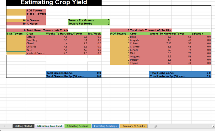 ZipGrow Tower™ Crop Yield Calculator