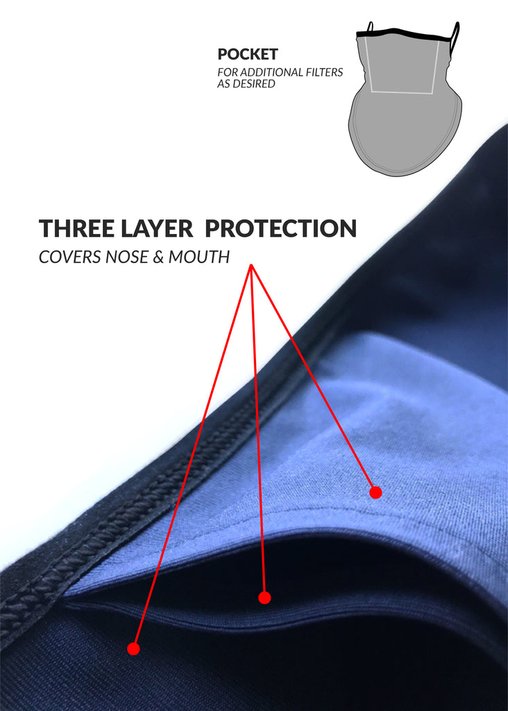 3 Layer Pro Earloop Gaiter w/Pocket