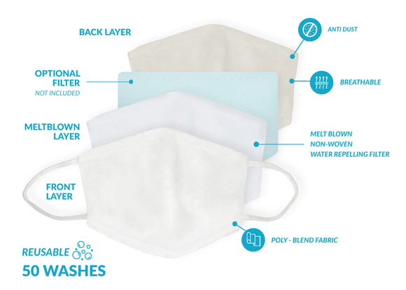 5 Pack - Unity Reusable Face Mask Blue - BACHELOR BARGE