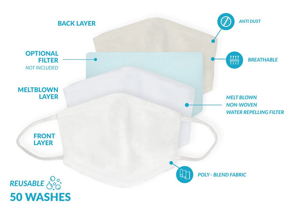 3 Pack - Unity Reusable Face Mask - GREATER LAWRENCE