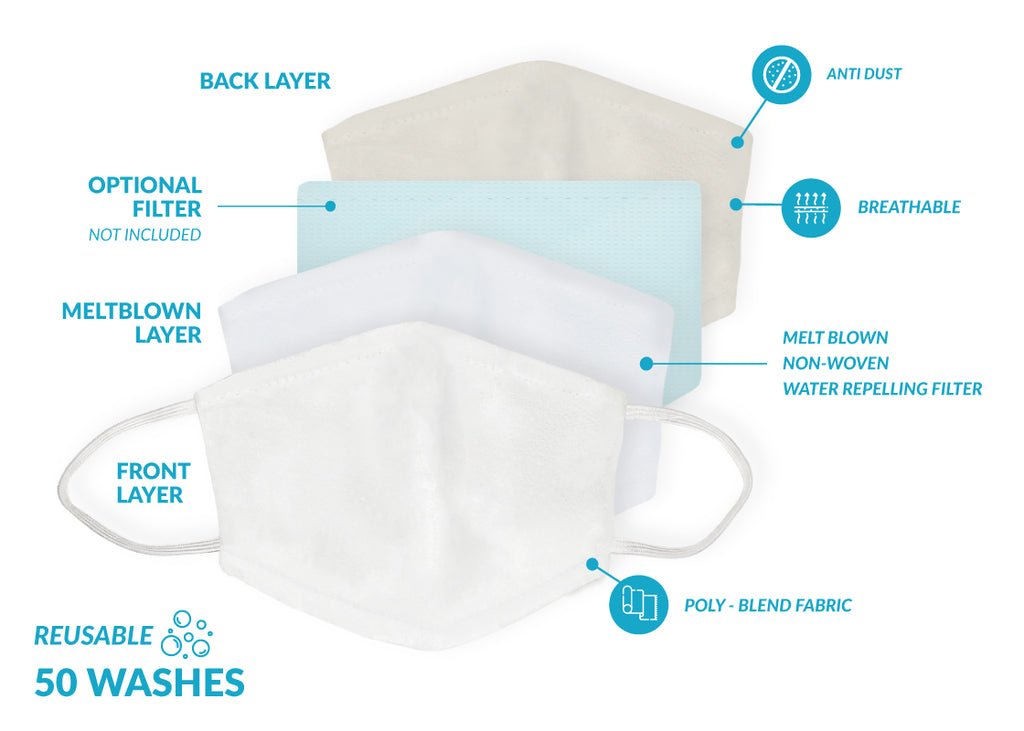 Unity Reusable Face Mask Blue - CITY NATIONAL BANK