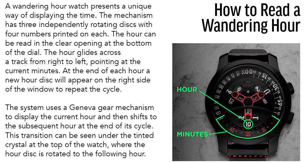 how to read a wandering hour