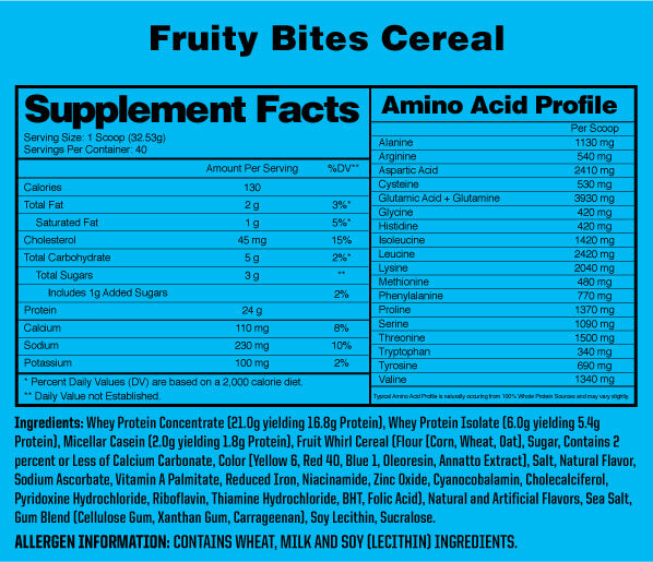 Protein Creations Fruity Bites Supplement Facts