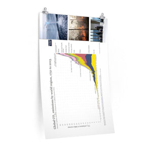 Premium Matte vertical posters - Made in USA in 1 day - CO2 emissions curve by country - causing Global Warming - which causes Polar melting, more fires and Trumps empty chair on the G7 Climate Chnange meeting in France Poster Printify