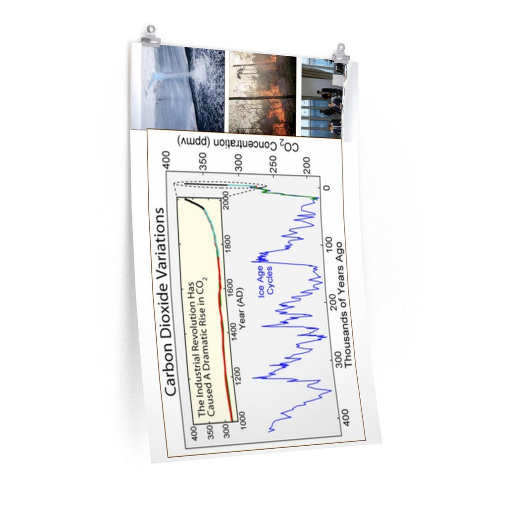 Premium Matte vertical posters - Made in USA in 1 day - The Keeling CO2 curve (and more) causing Global Warming - which causes Polar melting, more fires and Trumps empty chair on the G7 Climate Chnange meeting in France Poster Printify