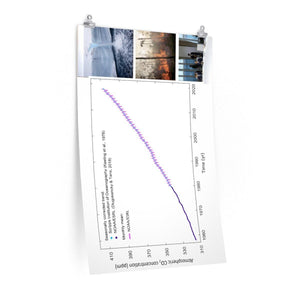 Premium Matte vertical posters - Made in USA in 1 day - The Keeling CO2 curve causing Global Warming - which causes Polar melting, more fires and Trumps empty chair on the G7 Climate Chnange meeting in France Poster Printify