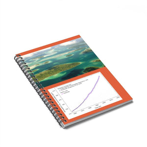 Spiral Notebook - Ruled Line - Today's lesson - Global Warming and Keelings CO2 Curve! - Five of the Solomon Pacific islands are now gone due to rising sea levels! Paper products Printify