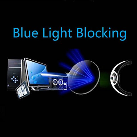 Blue Light Blocking Lenses