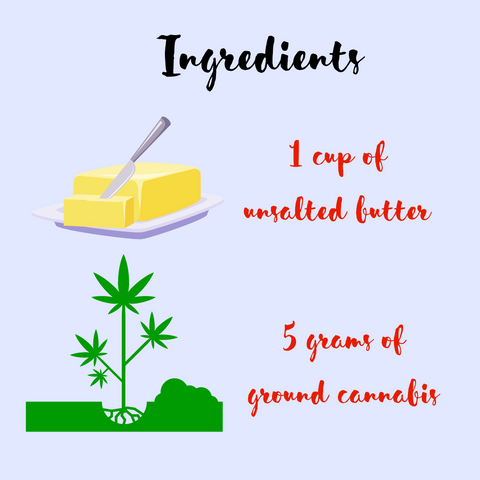 Ingredients for making a cannabutter illustration