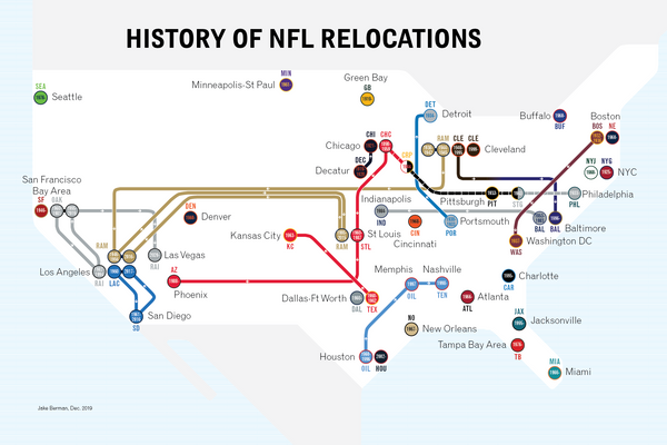 History of NFL team relocations: a diagram