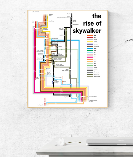 Star Wars: The Rise of Skywalker timeline poster