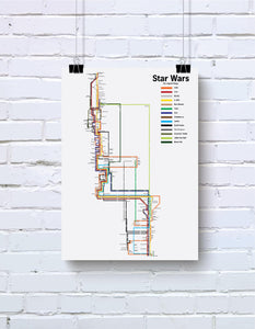 Star Wars: the complete original trilogy, combined into one diagram