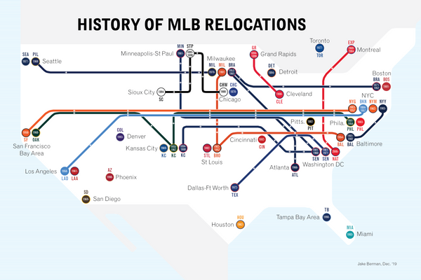 History of MLB team relocations: a diagram