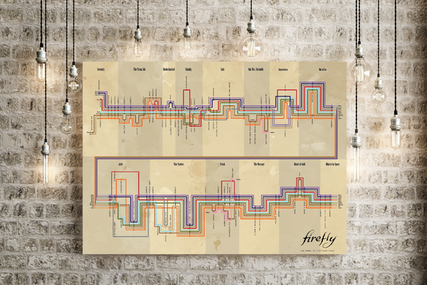 Firefly timeline poster