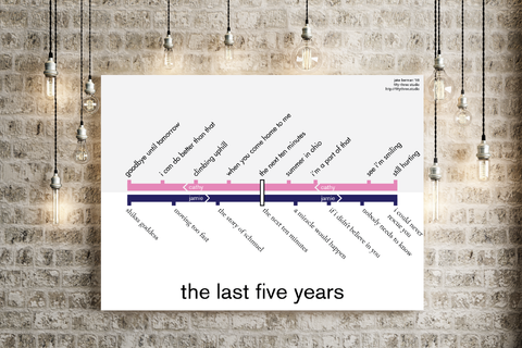The Last Five Years timeline poster
