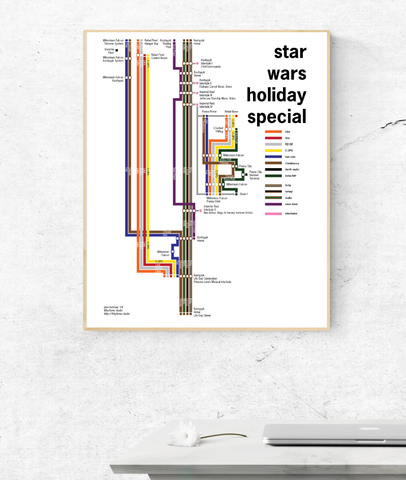 Star Wars Holiday Special timeline poster