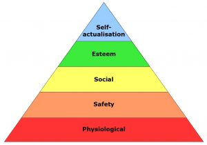 Maslow Needs Education