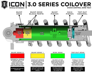 ICON 2007+ Toyota Tundra 3.0 Series Shocks VS RR CDCV Coilover Kit