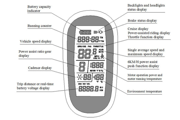 Ebike KT-LCD6 LCD Display Meter Panel for KT Series