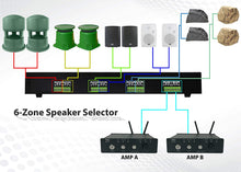 Load image into Gallery viewer, TIC V806 6 Channel Speaker Selector Switch - Multi Zone A B Speaker Distribution