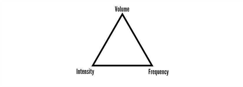 volume intensity frequency
