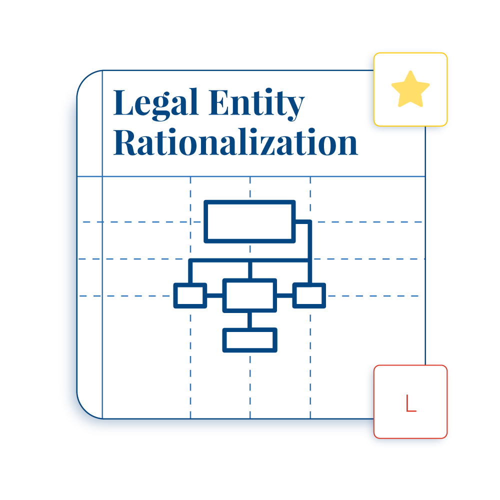 Legal Playbook - Legal Entity Rationalization