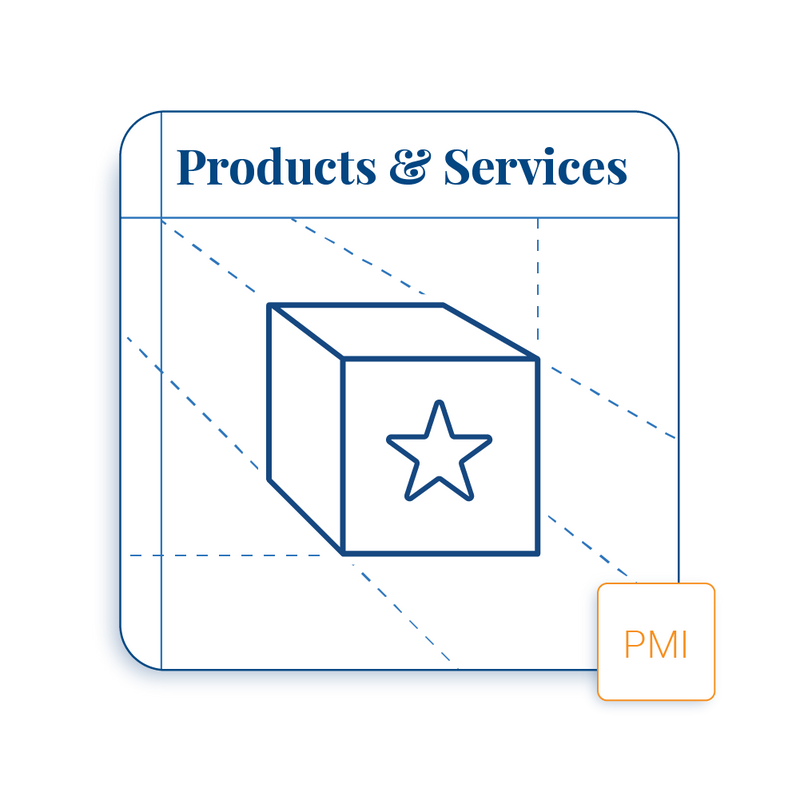 Integration Playbook – Products & Services