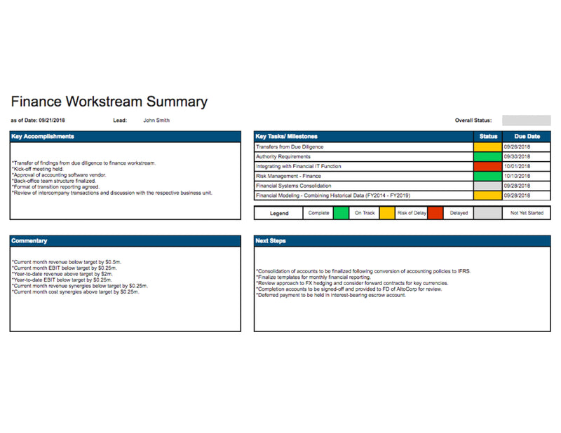 Integration Workstream Reporting Pack