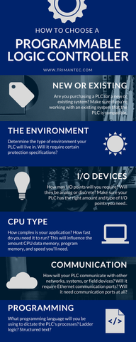 How to Choose a PLC infographic
