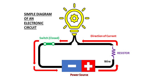diagram of an electronic circuit