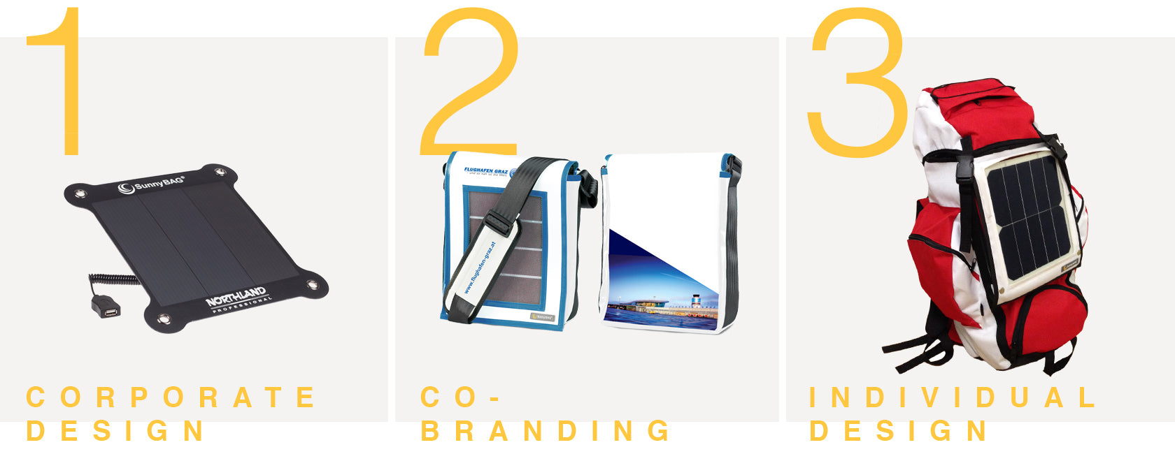 3 Branding-Varianten: Corporate Design, Co-Branding & individual Design