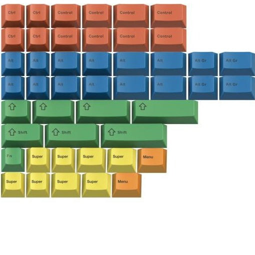 [GB] GMK RGB Add-on Kit