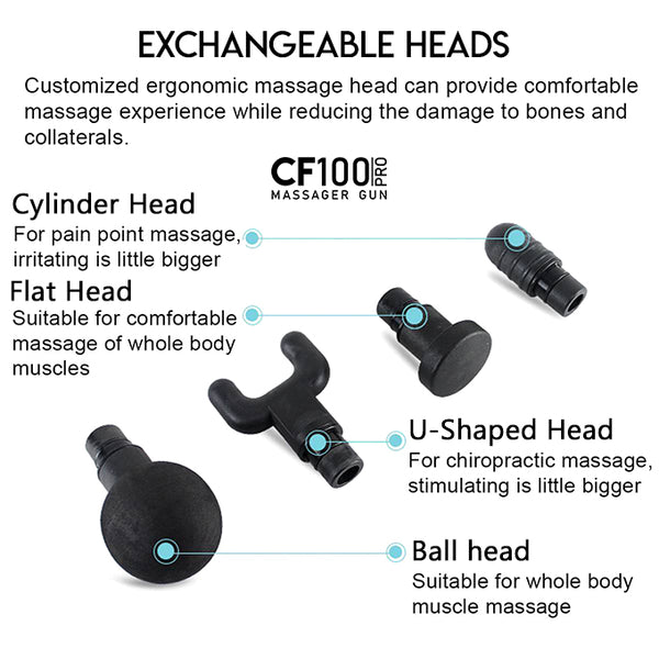 Custom Feet Massager Gun CF 100 PRO - Custom Feet Insoles