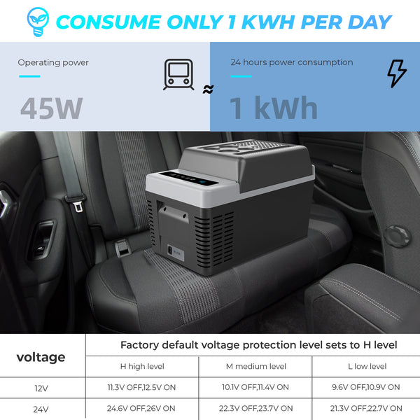 F40C4TMP Portable Freezer Car Refrigerator 24 Quart 12V Car Freezer Travel Fridge 23L (-7.6℉~50℉) Compressor Refrigerator for Truck, RV, Boat and Camping,12/24V DC and 110-240 AC