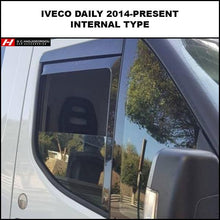 Iveco Daily Ανεμοθώρακες