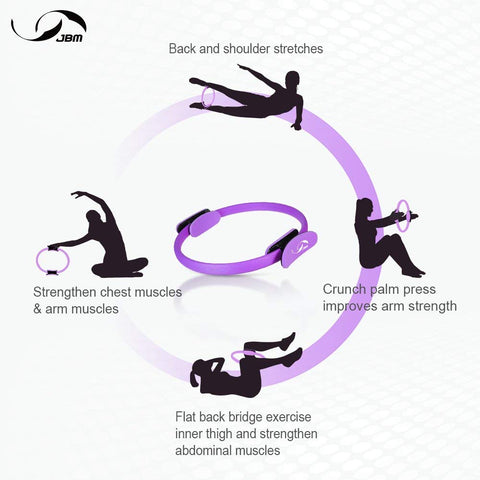 JBM Pilates Ring Fitness Ring 4 Colors, Pilates Circle Fitness Magic Circle for Fitness Training, Full-Body Workout, Barre - Toning, Sculpting, Strength, Flexibility