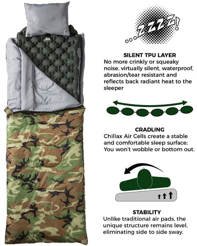WellaX Ultralight Air Sleeping Pad – Inflatable Camping Mat for Backpacking, Traveling and Hiking – Super Comfortable Air Cells Design for Better Stability & Support – Tested 2.1 R-Value